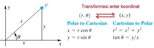 10-5 polar coord transform2