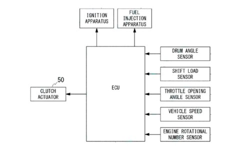 Honda-Semi-Auto-Gearbox