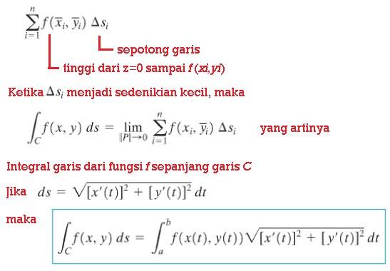 Integral Garis formula