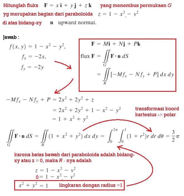 exp 5 prob-solv