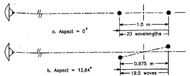 fig 4-3 aspec