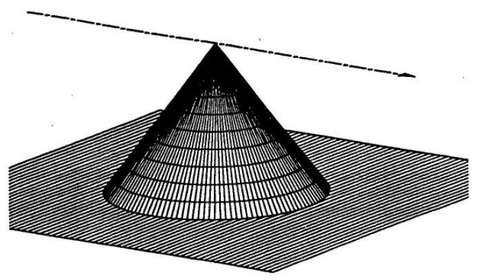 fig 4-47 locus