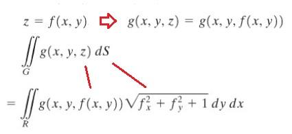 integral permukaan formula zfxy