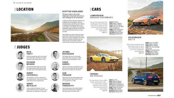 car-magazine-using-forza-horizon-4-and-photoshop (10)