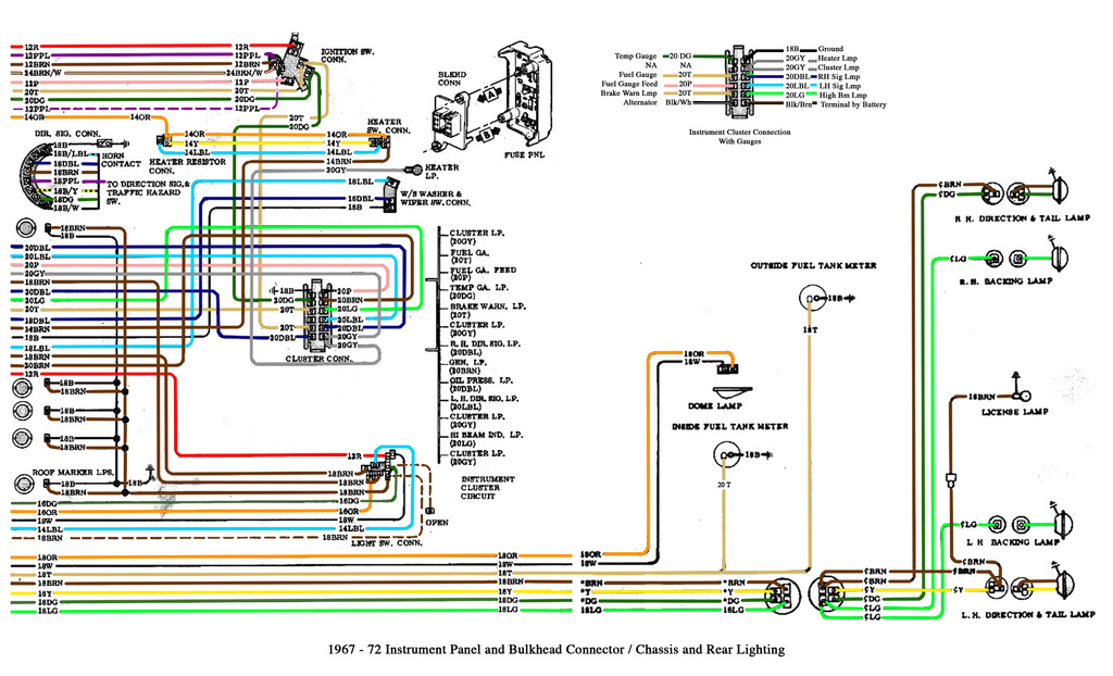Contemporary 97 S10 Instrument Panel Wiring Diagram Mold ...