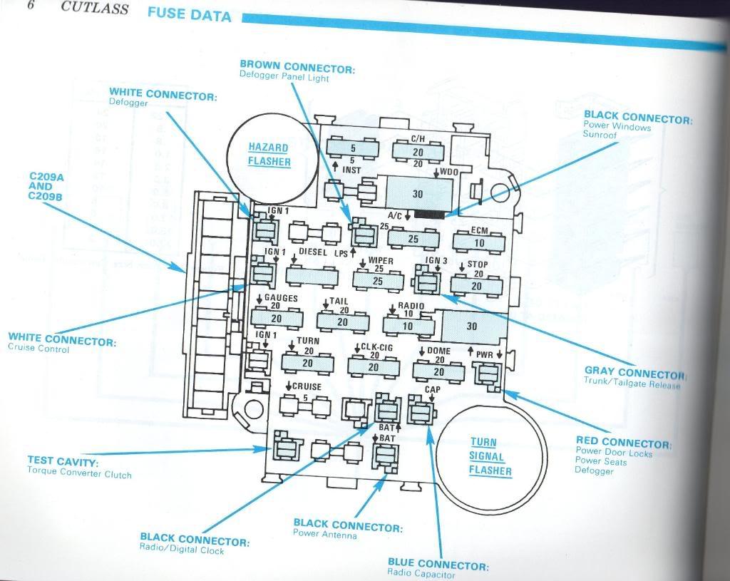 1980 El Camino Fuse Box Diagram