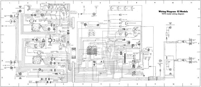 cj wiring diagram wire get image about wiring diagram 1980 cj7 wiring diagram the wiring