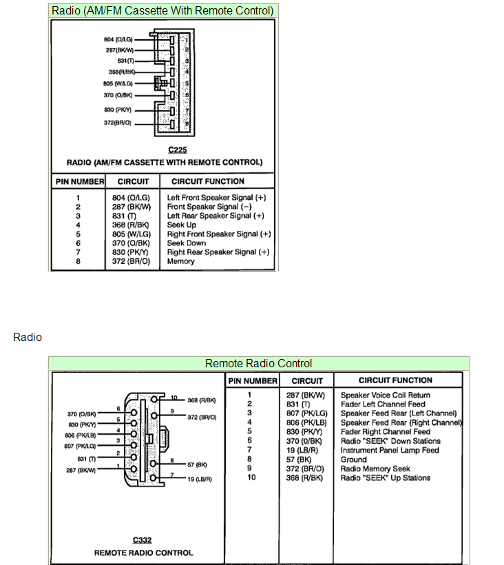Diagrams1010606 In A 2001 Ford Ranger Stereo Wiring Diagram For