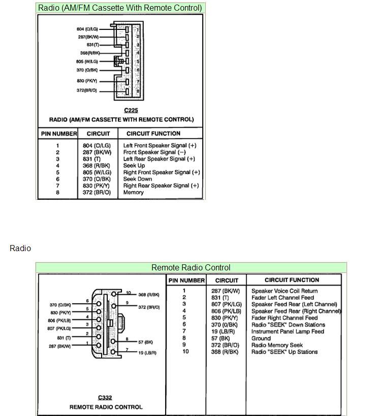 1993 ford explorer radio wiring diagram sOhhMqi?resize\\=665%2C745\\&ssl\\=1 100 [ yamaha ybr 125g wiring diagram ] banshee electrical faq yamaha ybr 125 wiring diagram at gsmx.co