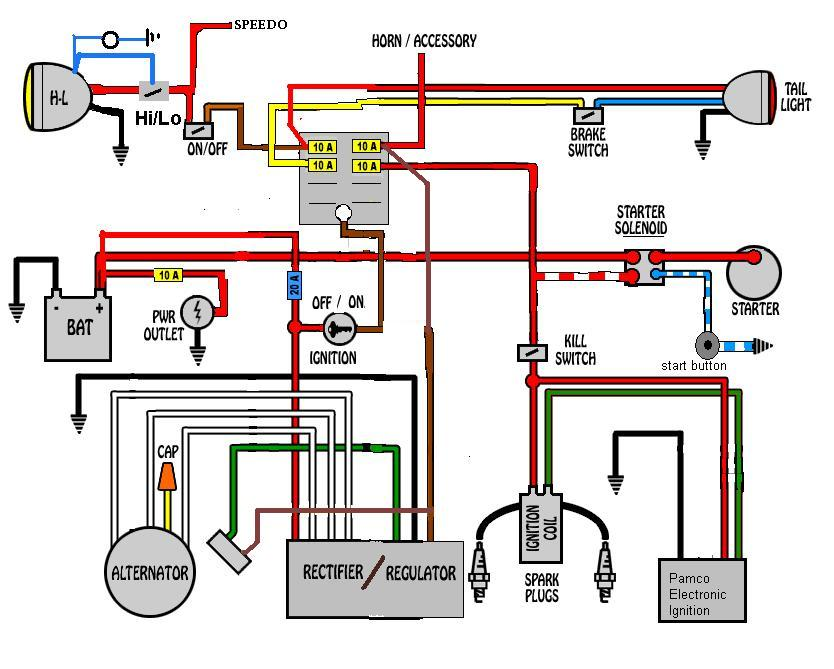 1995 chevy tail light wiring diagram vpMPGcP?resize\=665%2C533\&ssl\=1 f150 tail light wiring diagram turn signal brake light wiring Harley Starter Relay Switch Wiring at panicattacktreatment.co