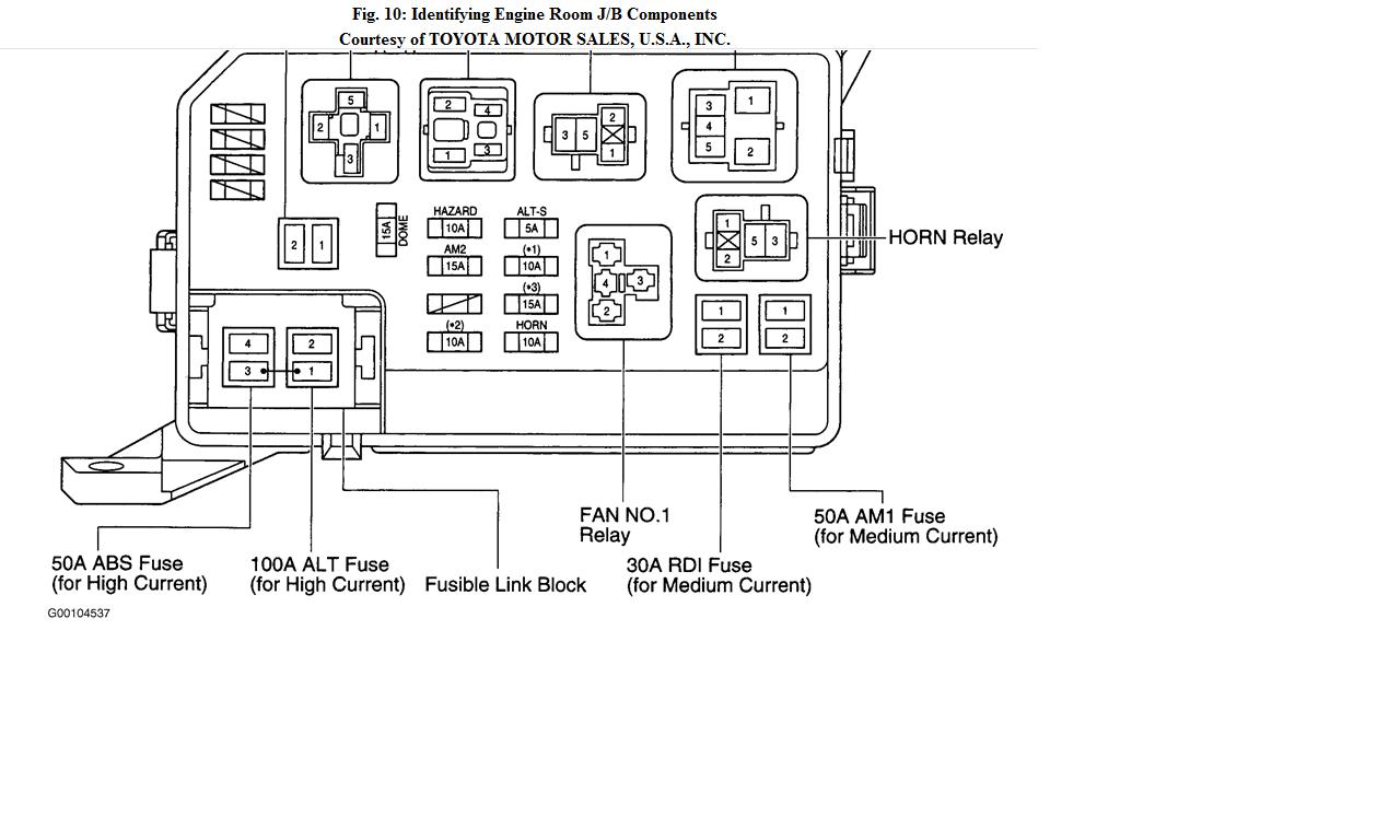 2004 Toyota Matrix Interior Fuse Box Diagram