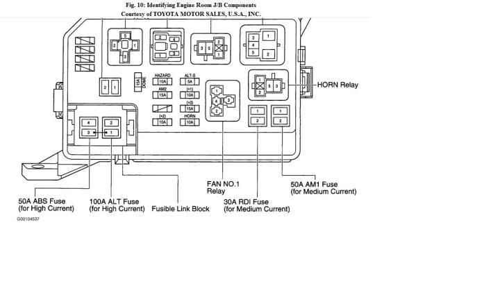 2007 Toyota Corolla Interior Fuse Box Diagram