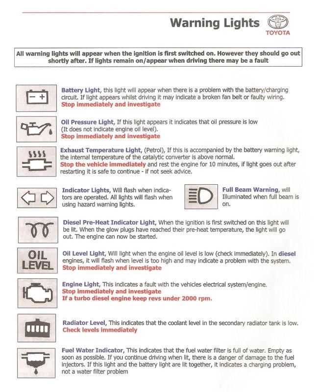 Toyota Corolla Dashboard Warning Light Symbols