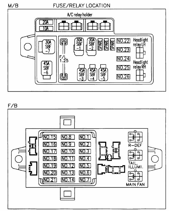 2001 subaru forester fuse diagram  wiring diagram circuit