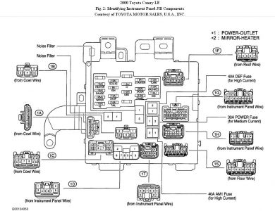 Toyota camry 2003 fuse box diagram wiring diagram kaosdistro 1991 Toyota Camry Fuse Box Diagram 1992 toyota camry fuse box diagram 2004 Toyota Camry Fuse Box Diagram