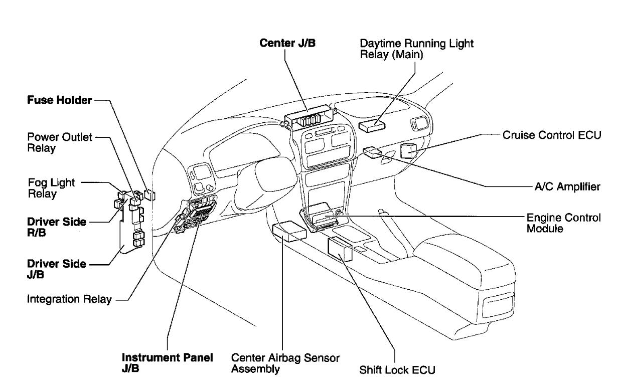 Toyotum Echo Fuse Box Diagram