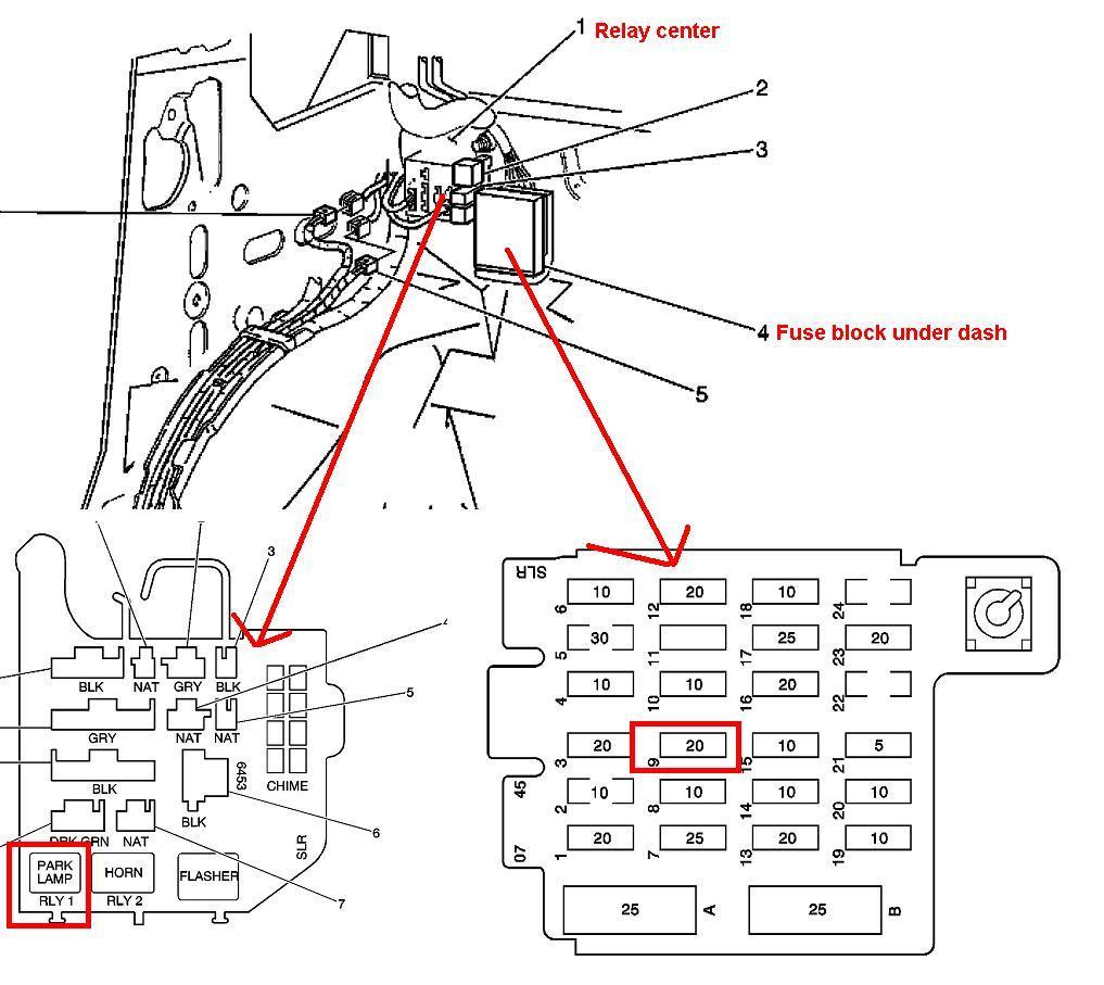 1990 Astro Van Fuse Panel Diagram | Wiring Library