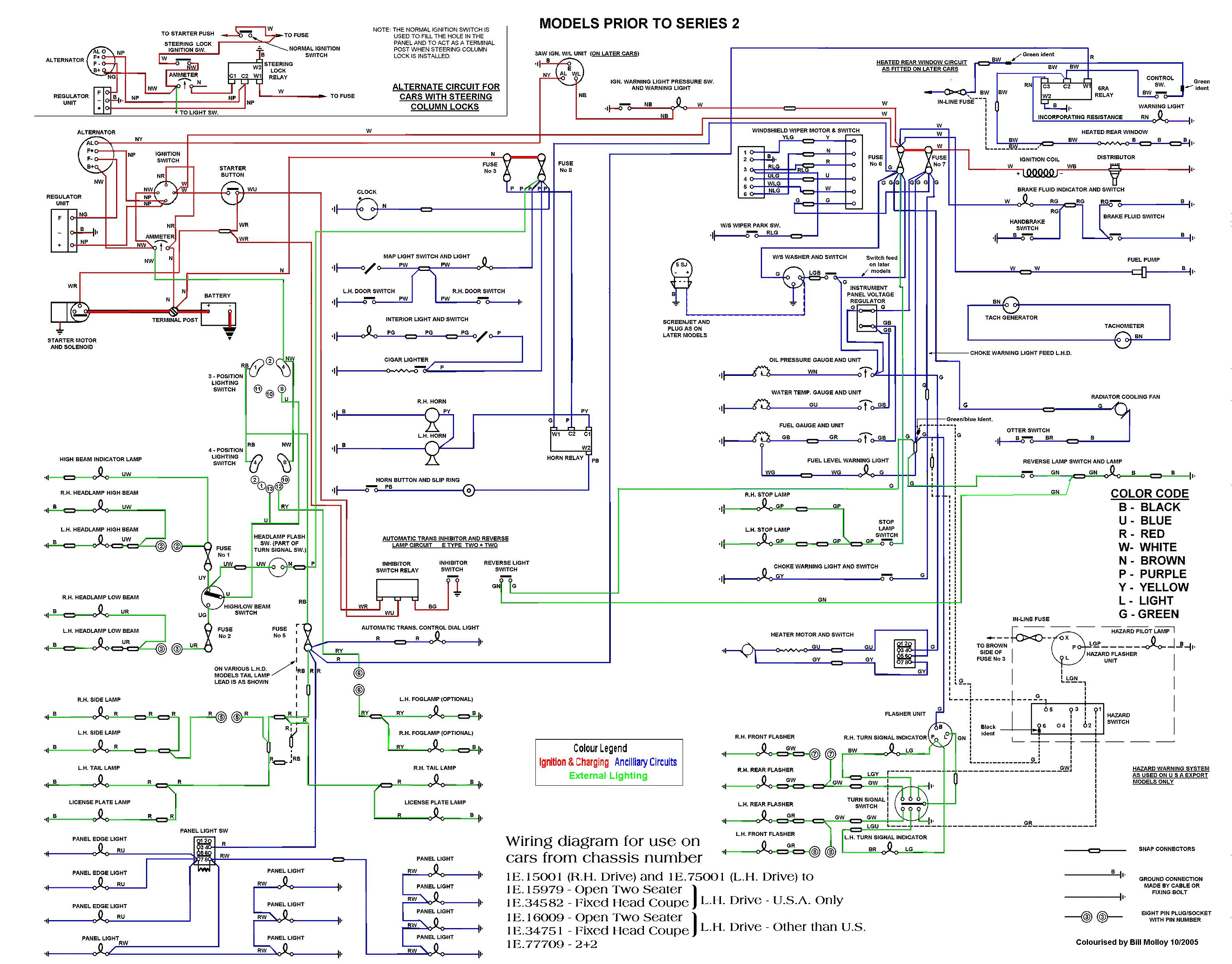 2003 jaguar s type wiring diagram zAKOGhQ jaguar xj6 wiring diagram efcaviation com Kia Rio 2003 Wiring-Diagram at virtualis.co