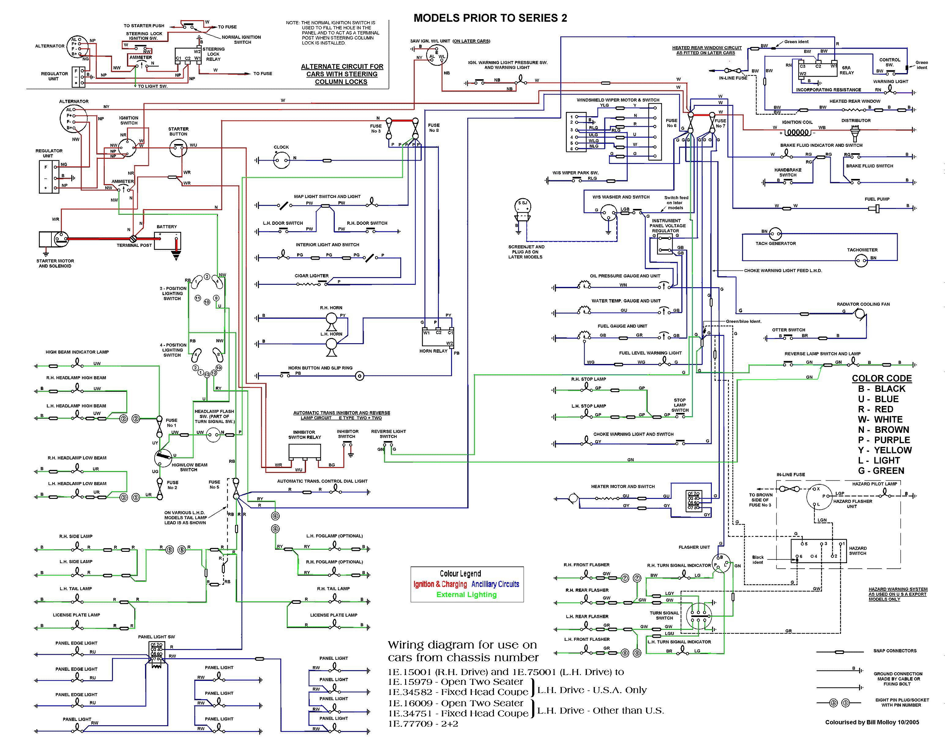 Jaguar Engine Wiring Diagram Wiring Diagrams Click