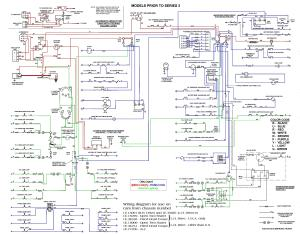 Wiring Diagram Jaguar E Type  File PDF  Jaguar Wiring