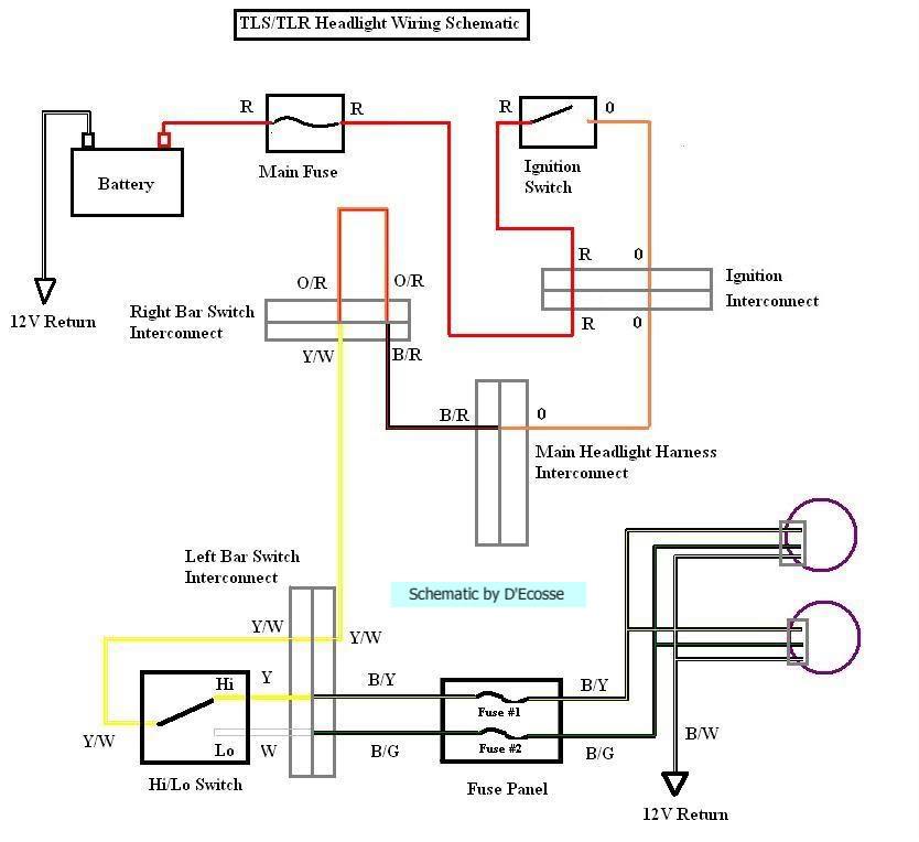 2004 Gsxr 600 Headlight Wiring Diagram - Somurich.com