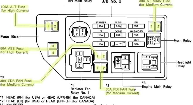 1985 toyota camry fuse box location  wiring diagram solid