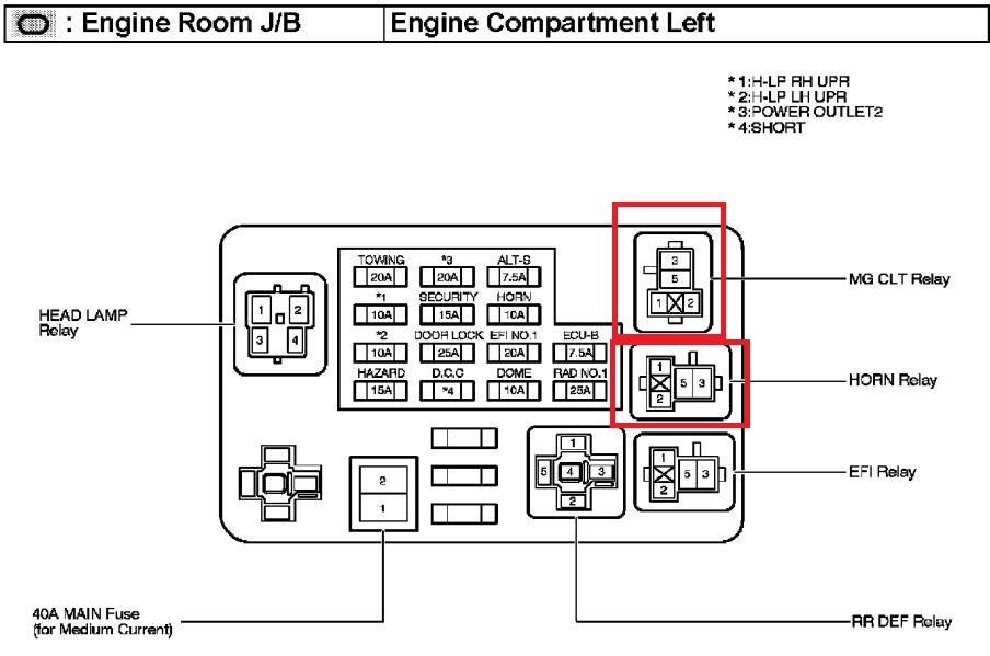 2003 Toyota Tundra Trailer Wiring Diagram - Wiring Diagram