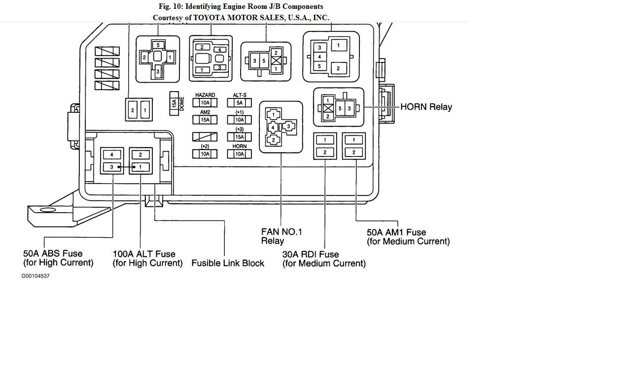 04 Toyota Corolla Fuse Box Location | Wiring Library