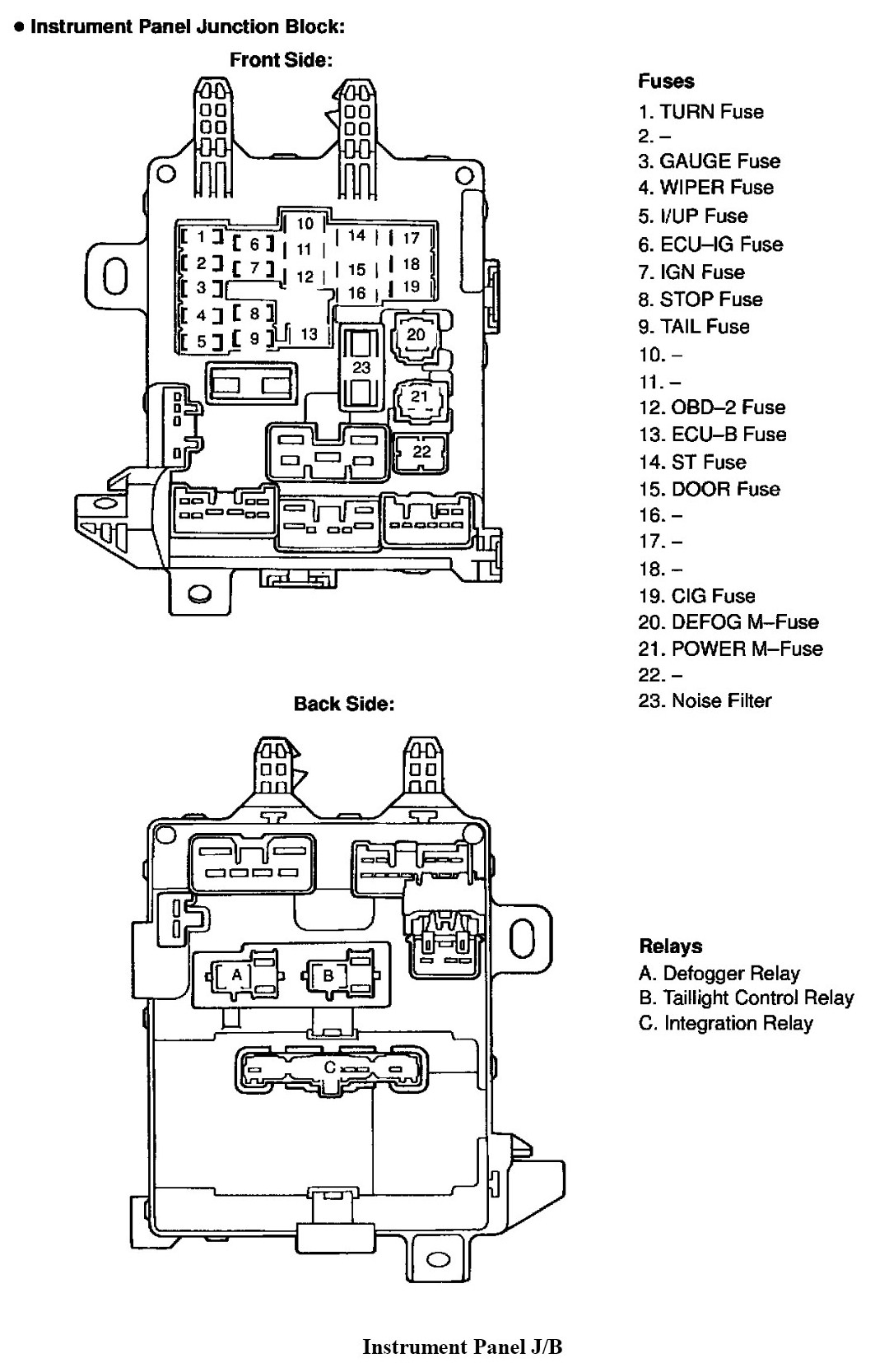 Toyota Avalon Fuse Diagram