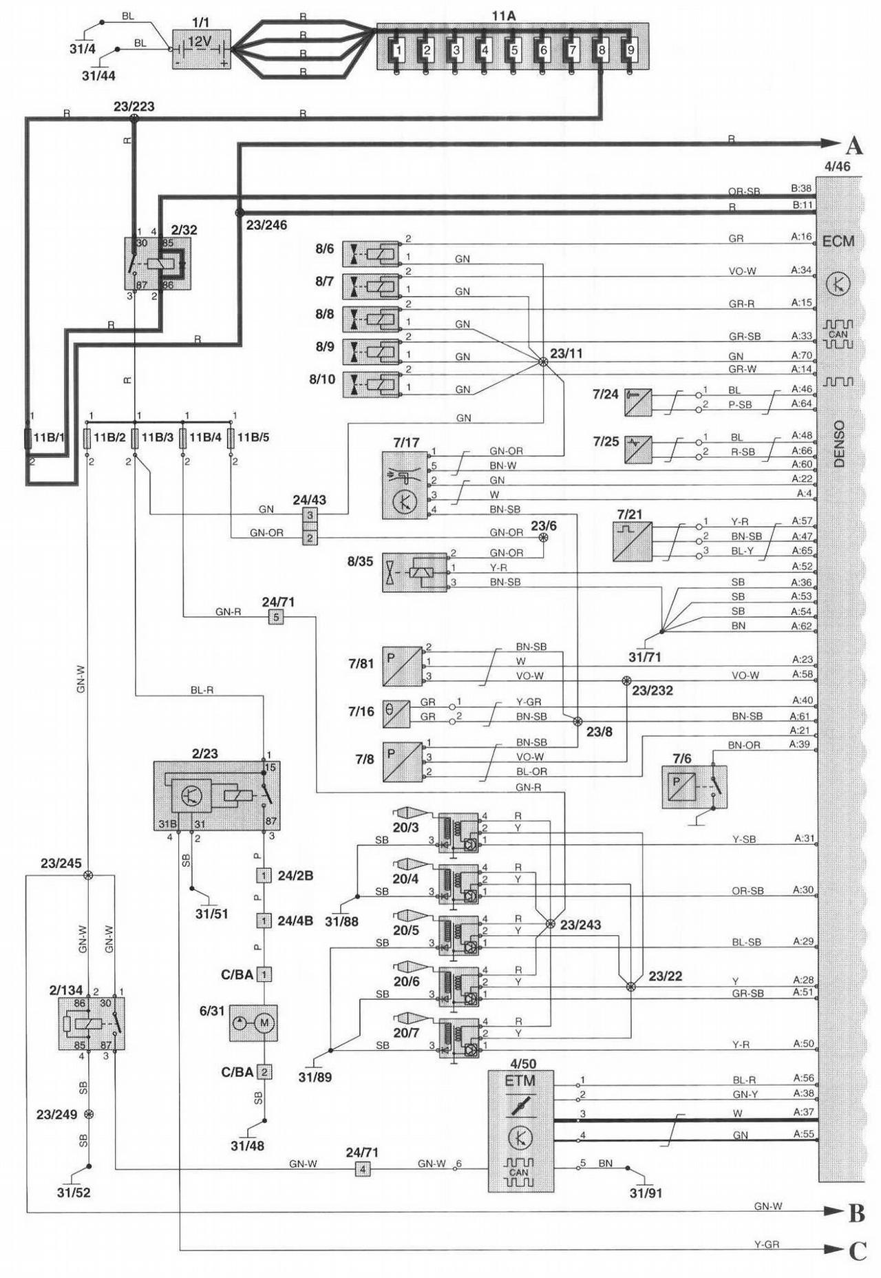 Wiring Diagram For Volvo V70