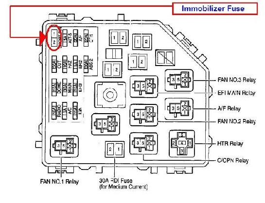 2004 toyota corolla fuse box diagram cITIqQd?resized545%2C4186ssld1 1998 toyota corolla radio wiring diagram efcaviation com 2004 toyota corolla fuse box at fashall.co