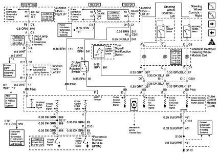 2002 chevy impala wiring diagram  wiring diagram operation