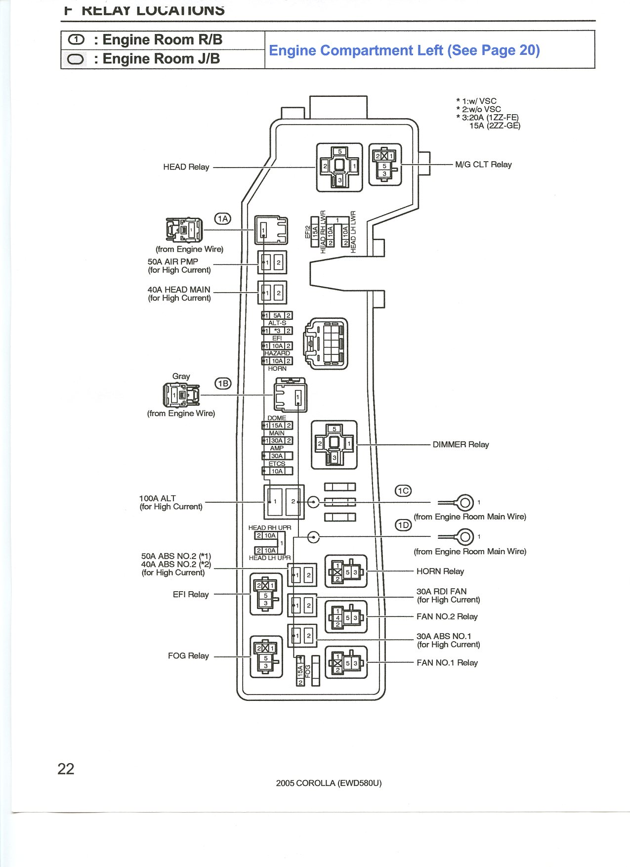 1994 Toyota Corolla Fuse Box Diagram