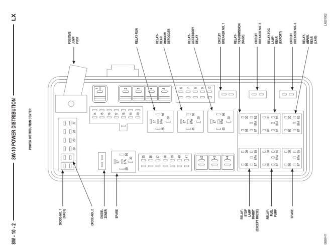 Dodge Caliber Tail Light Wiring Diagram Wiring Diagram – Dodge Mins Wiring