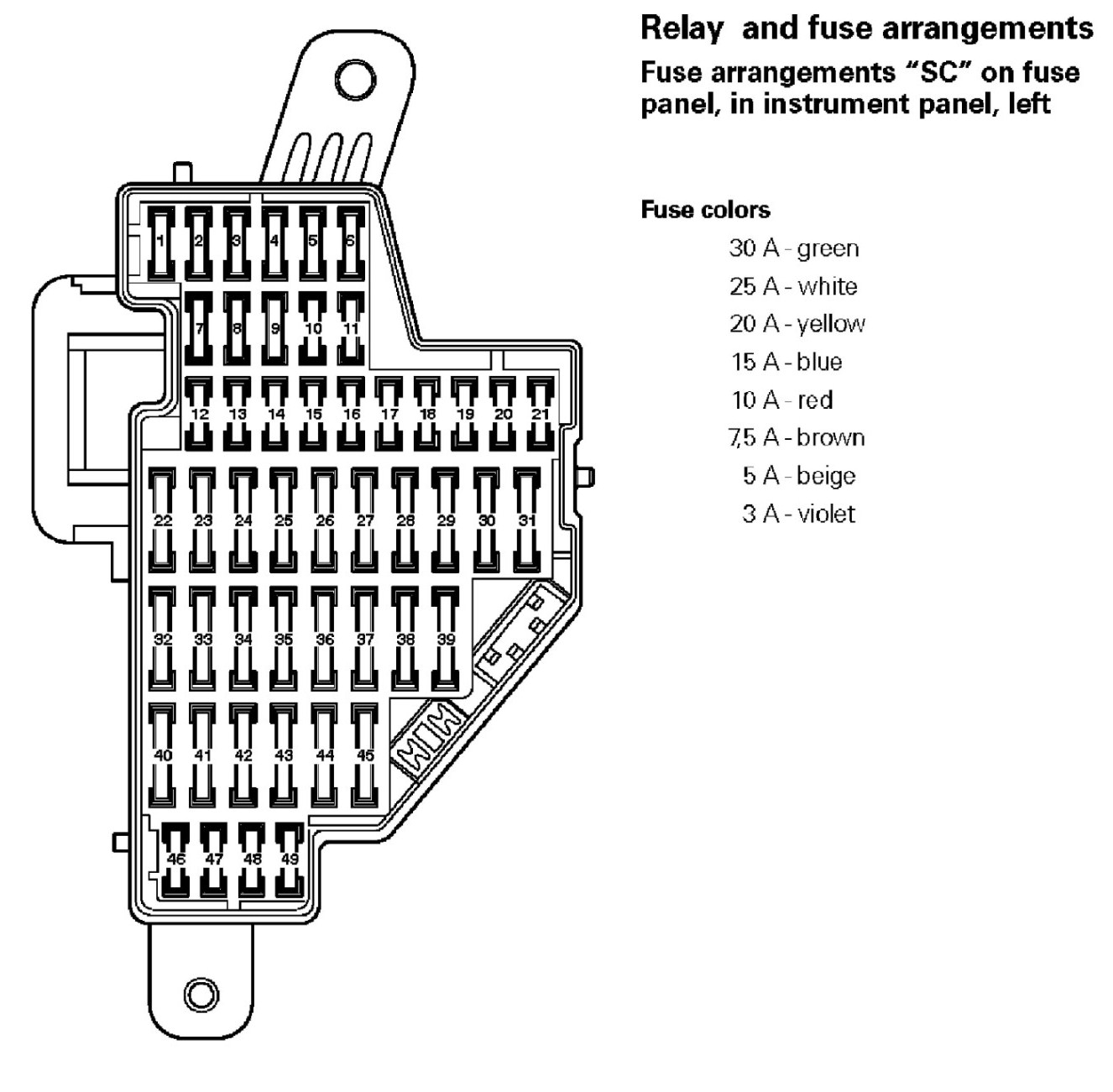 Jetta Fuse Box Diagram