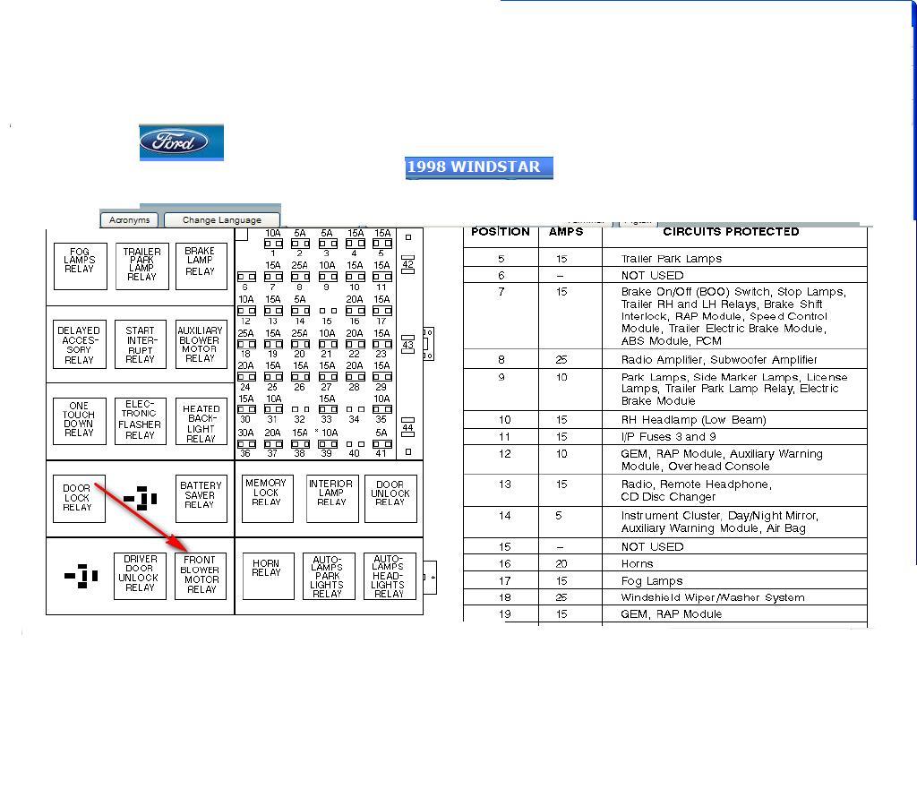 99 fl70 fuse box diagram