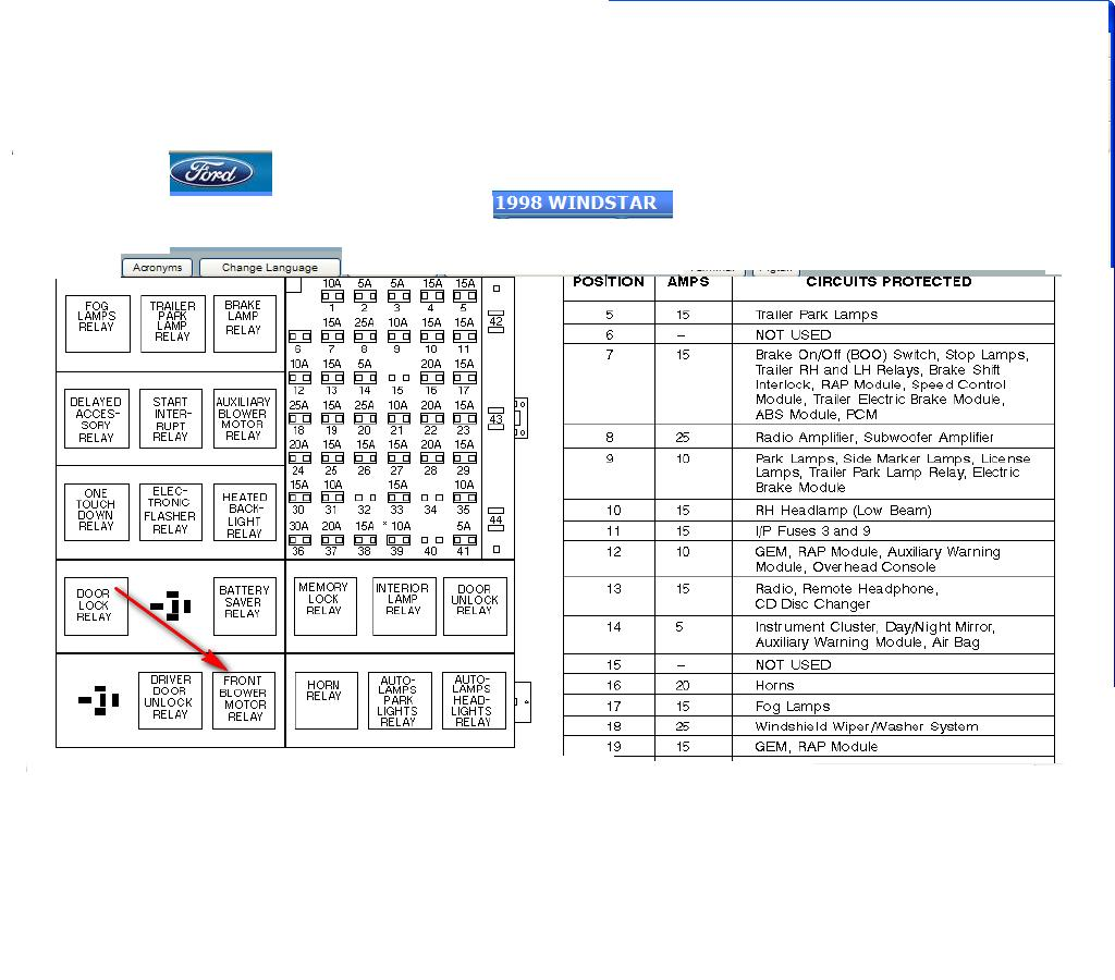 2007 Freightliner Fuse Box Wiring Diagram Libraries 1999 Gmc Diagrams1999 Fl70 Library