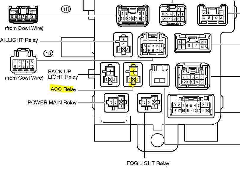 dodge ram alternator wiring diagram schemes
