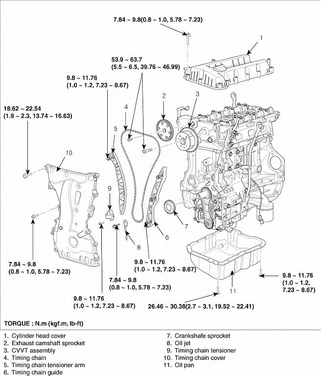2008 Kia Sorento Serpentine Belt Diagram