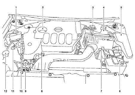 2003 Nissan Altima Ignition Wiring Diagram - Wiring Diagram