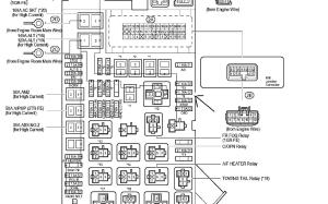 2010 Tundra Fuse Diagram | Wiring Diagram