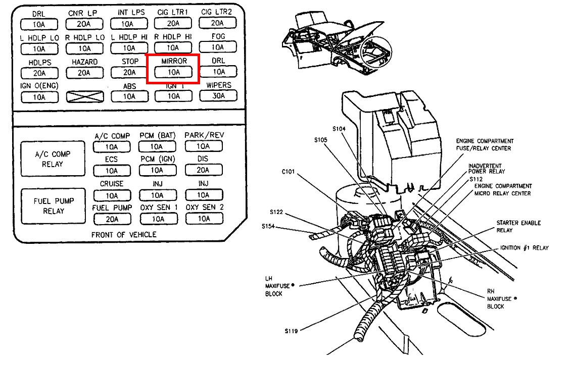 cadillac fuse box diagram wiring library 97 grand prix gtp fuse box 97 cadillac deville fuse box diagram