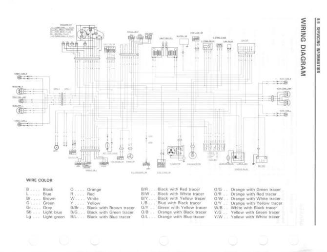 suzuki motorcycle wiring diagrams free  bbc wiring harness