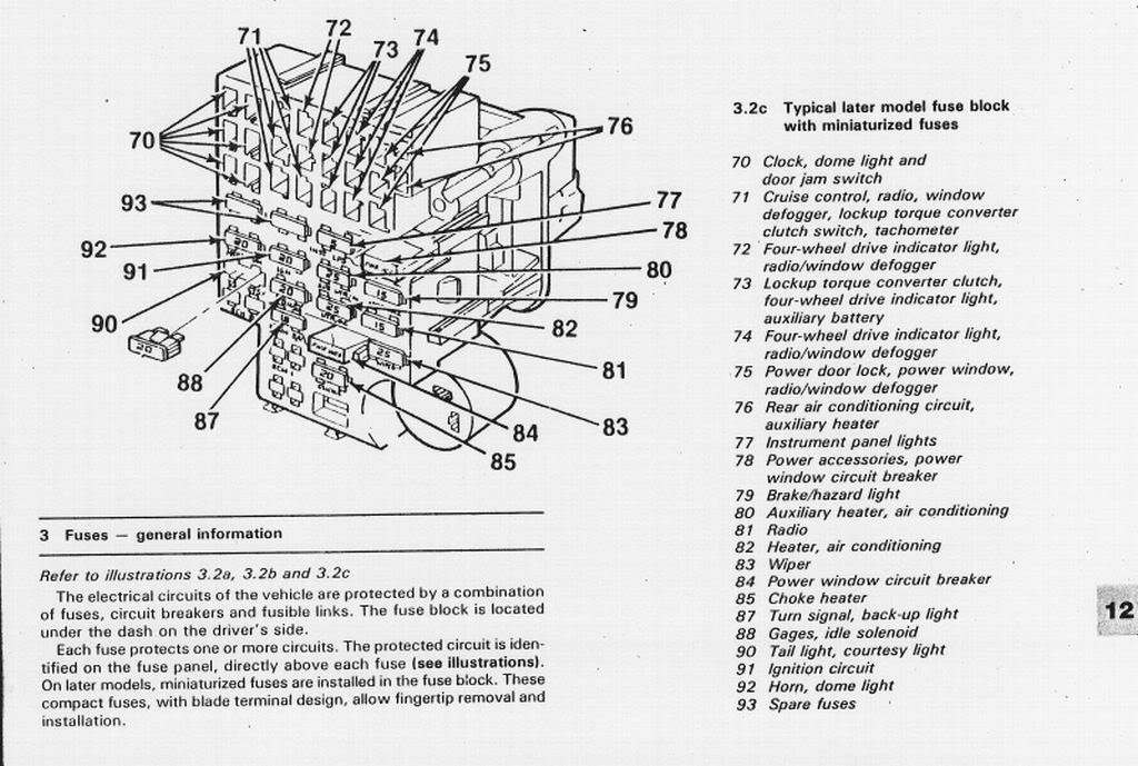 1996 Chevy Truck Fuse Box Diagram Free Download Wiring Diagrams 1982 Chevy Truck Fuse Box Diagram 1987 Chevy Truck Fuse Box Diagram 1983 Chevy Truck Fuse Box Diagram At IT-Energia.com