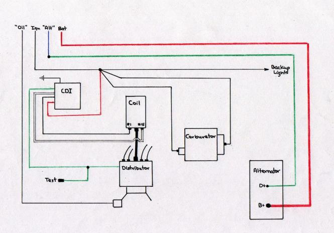 cdi box wiring diagram cdi image wiring diagram pit bike wiring diagram cdi wiring diagram on cdi box wiring diagram