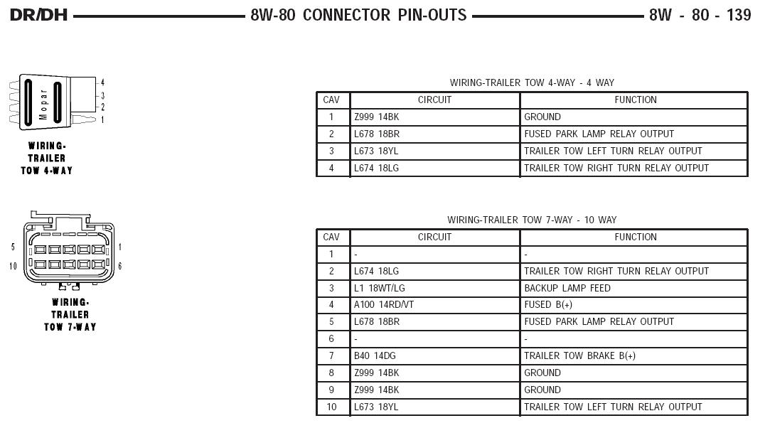dodge ram 2500 trailer wiring diagram gxZOuuh?resize\\d665%2C372 2005 dodge ram 7 pin trailer wiring diagram efcaviation com 2014 dodge ram trailer wiring diagram at bayanpartner.co