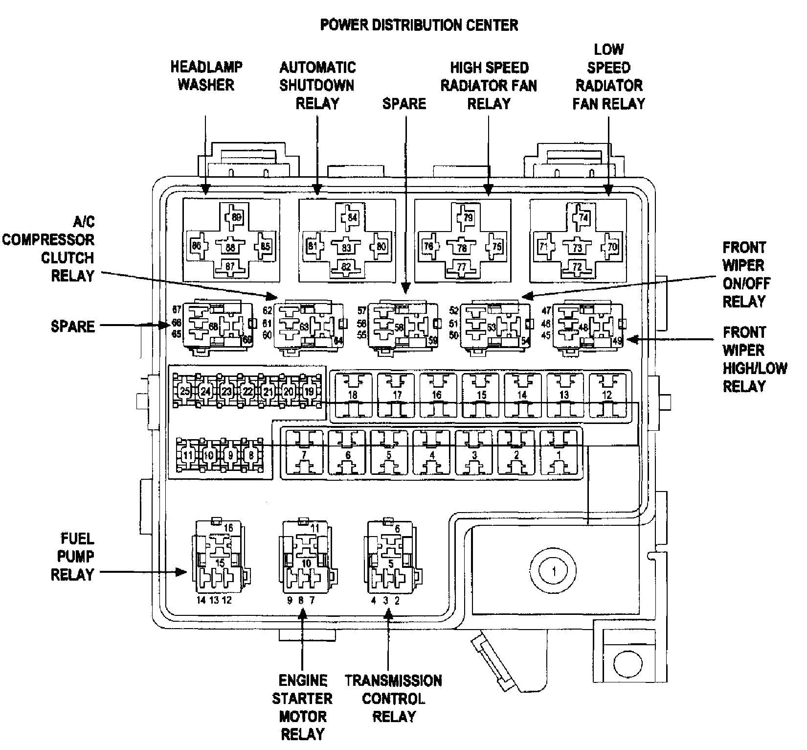 Fuse Box Diagram For Dodge Stratu