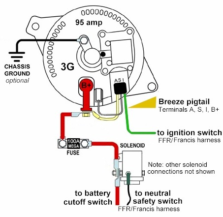 1989 f250 alternator wiring diagram  wiring diagram ground