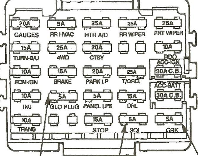 93 chevy silverado fuse box  wiring diagram diodedirect