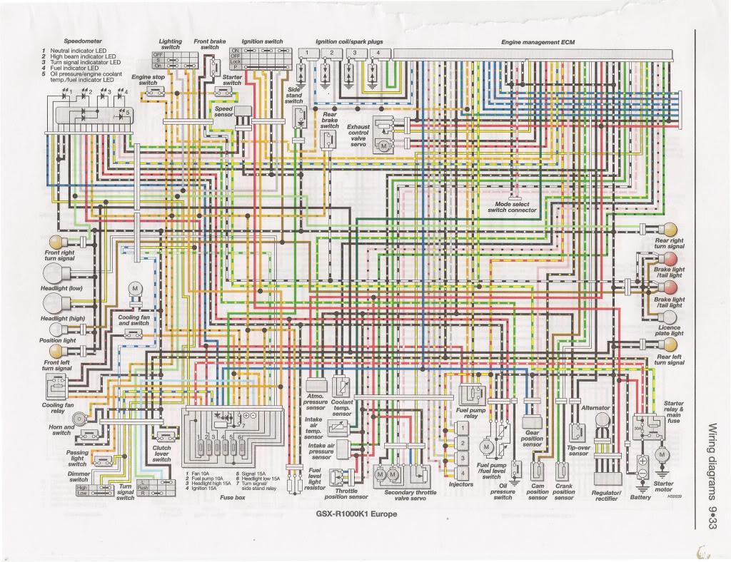 Wiring Diagram For 2002 Suzuki Gsxr 600 powerkingco